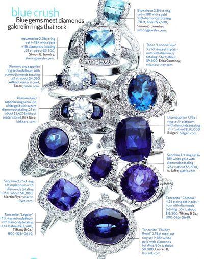 Blue lovelies